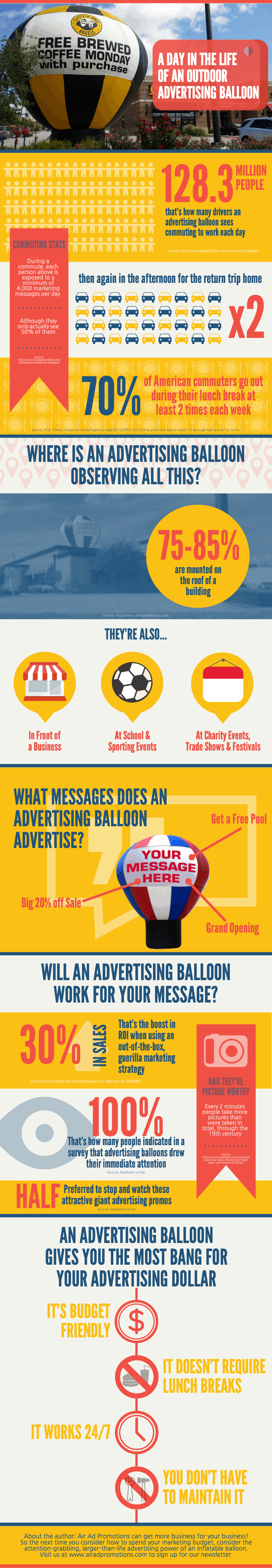 A Day in the Life of An Outdoor Advertising Balloon (4)